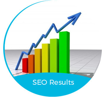 SEO Melbourne Results