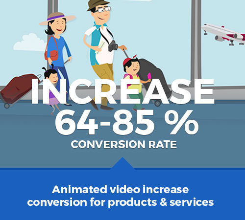video increase conversion rate