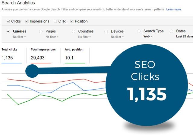 SEO expertise services