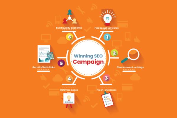 Winning-SEO-Campaign
